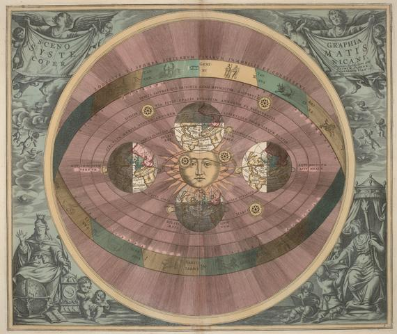 Andreas Cellarius's illustration of the Copernican system where the planets revolve around the sun
